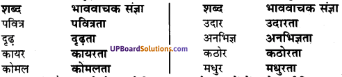 UP Board Solutions for Class 7 Hindi Chapter 10 सत्साहस (मंजरी) image - 3