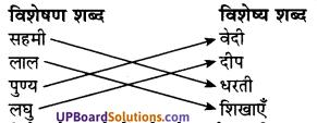 UP Board Solutions for Class 7 Hindi Chapter 11 कलम् आज उनकी जय बोल (मंजरी) image - 2