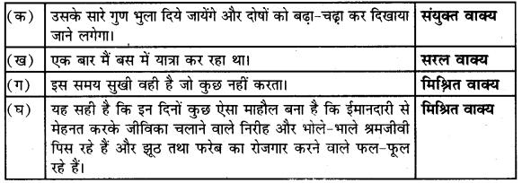 UP Board Solutions for Class 7 Hindi Chapter 16 क्या निराश हुआ जाय (मंजरी) image - 1