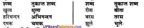 UP Board Solutions for Class 7 Hindi Chapter 9 मेघ बजे, फूले कदम्ब (मंजरी) image - 2