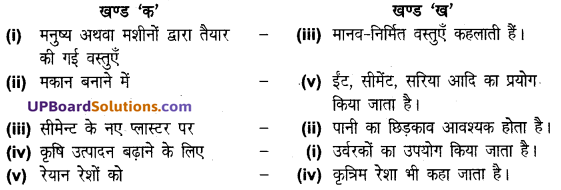 UP Board Solutions for Class 8 Science Chapter 2मानव निर्मित वस्तुएँ img-7
