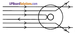 UP Board Solutions for Class 8 Science Chapter 3परमाणु की संरचना img-3