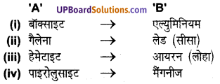 UP Board Solutions for Class 8 Science Chapter 4खनिज एवं धातु img-2