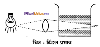 UP Board Solutions for Class 9 Science Chapter 2 Is Matter Around us Pure image - 8