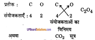 UP Board Solutions for Class 9 Science Chapter 3 Atoms and Molecules image -22