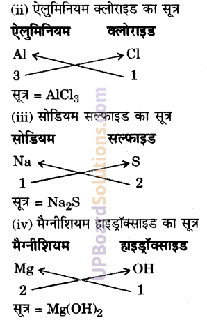 UP Board Solutions for Class 9 Science Chapter 3 Atoms and Molecules image -3