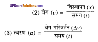 UP Board Solutions for Class 9 Science Chapter 8 Motion image -24