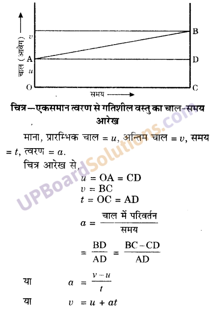 UP Board Solutions for Class 9 Science Chapter 8 Motion image -45