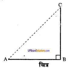 UP Board Solutions for Class 9 Science Chapter 8 Motion image -47