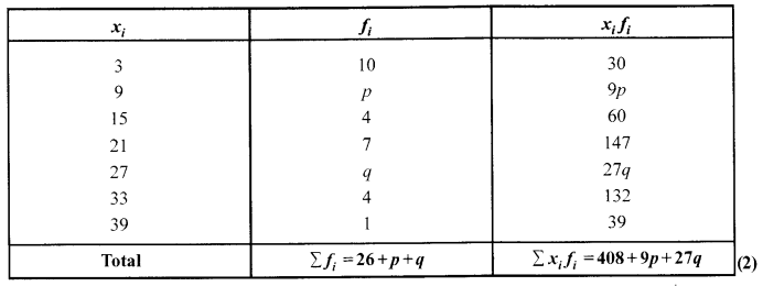 CBSE Sample Papers for Class 10 Maths Paper 1 img 39