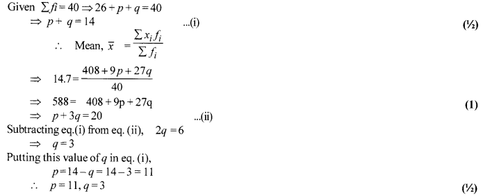 CBSE Sample Papers for Class 10 Maths Paper 1 img 40