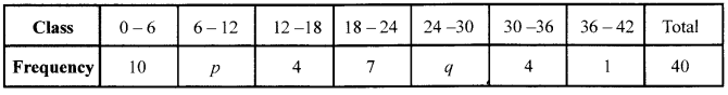 CBSE Sample Papers for Class 10 Maths Paper 1 img 5