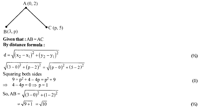 CBSE Sample Papers for Class 10 Maths Paper 1 img 9